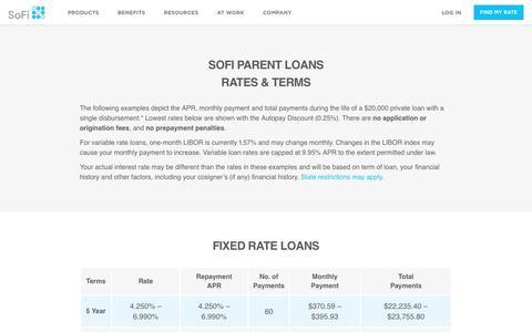 Parent Loan - Rates   SoFi