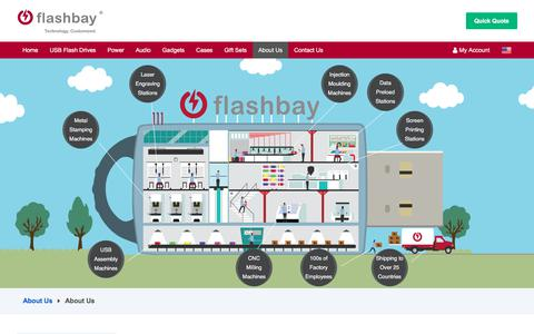 Screenshot of About Page flashbay.com - About Us - Flashbay - Promotional Flash Drives - captured Aug. 15, 2018