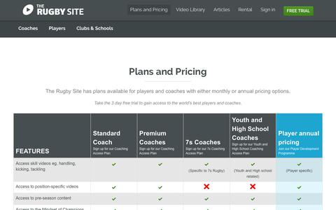 Screenshot of Trial Page Pricing Page therugbysite.com - Get access to rugby coaching videos by the world's best coaches and players | The Rugby Site - captured Nov. 17, 2017