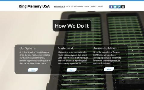 Screenshot of Team Page kingmemoryusa.com - King Memory - How We Do It - captured Nov. 17, 2015