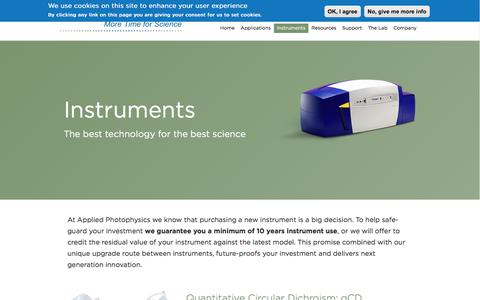 Screenshot of Products Page photophysics.com - Products | Applied Photophysics - captured Feb. 6, 2016