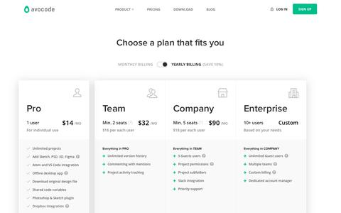 Screenshot of Pricing Page avocode.com - Pricing - Start any Plan with a 14 day Free Trial | Avocode - captured May 15, 2018