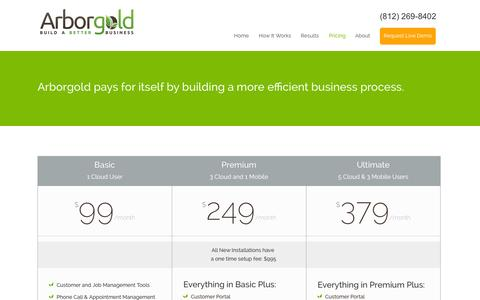 Screenshot of Pricing Page arborgold.com - Pricing - Lawn and Landscape Software - Arborgold - captured Oct. 4, 2014