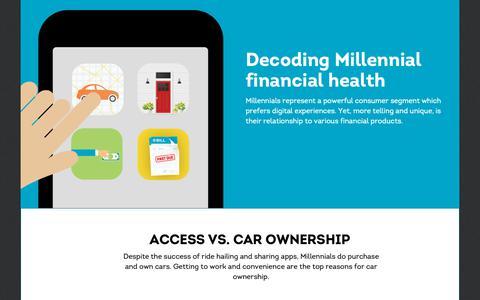Screenshot of Landing Page transunion.com - Decoding Millennial financial health | TransUnion - captured Oct. 4, 2018
