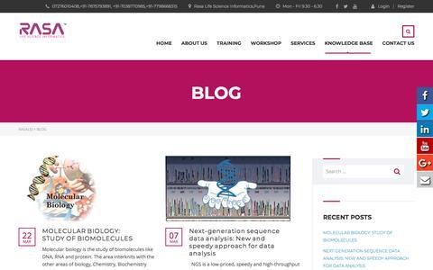 Screenshot of Blog rasalsi.com - Blog - rasalsi - captured Nov. 16, 2019