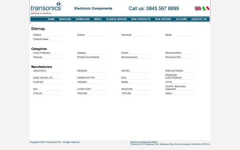 Screenshot of Site Map Page transonics.com - Sitemap - captured Oct. 7, 2014