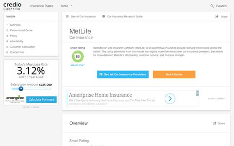 MetLife Car Insurance | Quotes, Reviews & Ratings