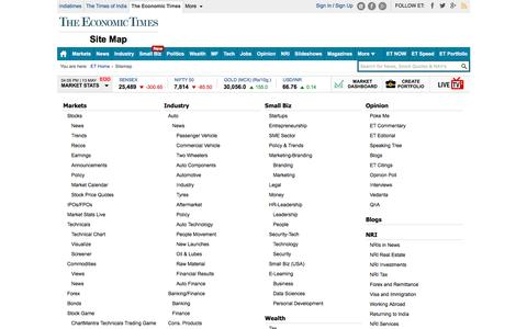 Screenshot of Site Map Page indiatimes.com - Sitemap -  The Economic Times - captured May 14, 2016