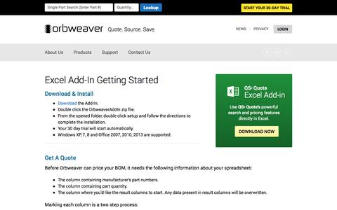 Screenshot of Trial Page orbweaver.com - Orbweaver — Help - captured Oct. 26, 2014