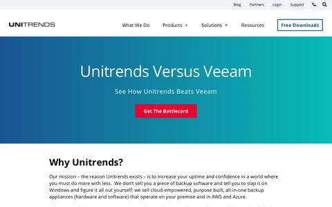 Screenshot of unitrends.com - Compare Unitrends to Veeam | Unitrends - captured Sept. 18, 2017
