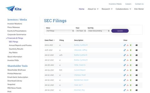 Kite Pharma | SEC Filings