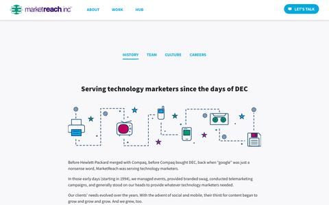 Screenshot of About Page mreach.com - History | Serving technology marketers since the days of DEC | MarketReach, Inc. - captured July 11, 2019