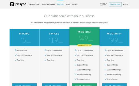 Screenshot of Pricing Page piesync.com - Plans & pricing - PieSync - captured Oct. 19, 2017