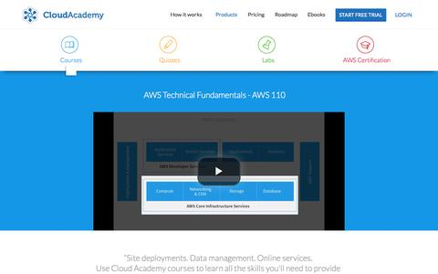 Screenshot of Products Page cloudacademy.com - Cloud Academy offers courses, quizzes, labs and AWS certifications. - captured Oct. 1, 2015