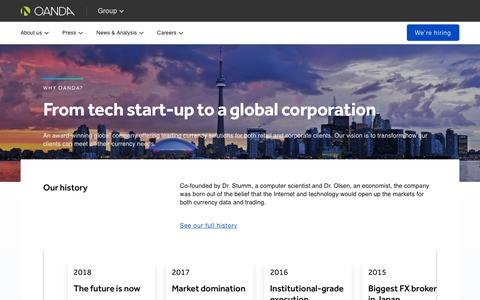 Screenshot of About Page oanda.com - What We Do | Understanding More About Us | OANDA - captured July 19, 2019