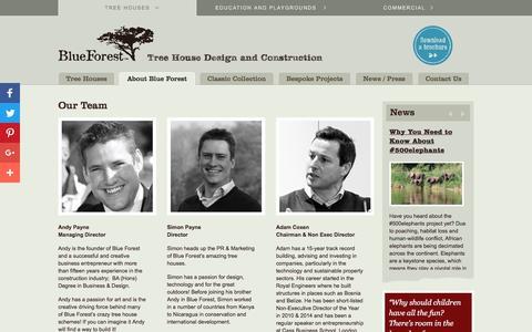 Screenshot of Team Page blueforest.com - Our Team - captured Sept. 18, 2016