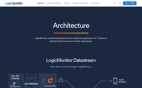 Architecture - LogicMonitor
