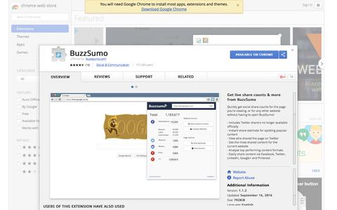 BuzzSumo - Chrome Web Store
