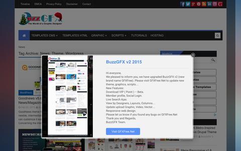 Screenshot of Press Page buzzgfx.com - BuzzGFX News Archives - BuzzGFX - captured Dec. 3, 2015