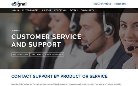 Screenshot of Support Page esignal.com - eSignal Members Support - captured Nov. 9, 2017