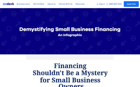 Demystifying Small Business Financing: Infographic | OnDeck