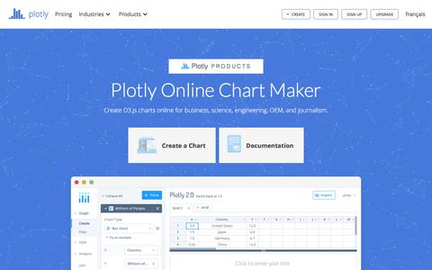 Online Chart Maker · Plotly · Make charts and dashboards online