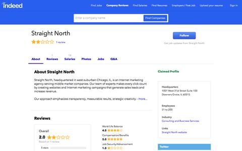 Straight North Careers and Employment | Indeed.com