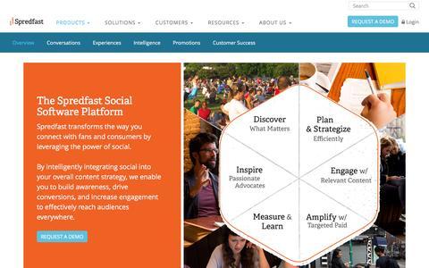 Screenshot of Products Page spredfast.com - Social Media Marketing Platform | Listening, Amplification, Management Tools | Spredfast - captured Dec. 3, 2015