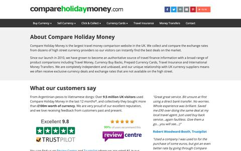 Screenshot of About Page Contact Page compareholidaymoney.com - About Compare Holiday Money - Contact Us - captured Sept. 29, 2018
