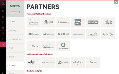 Partners I DMI
