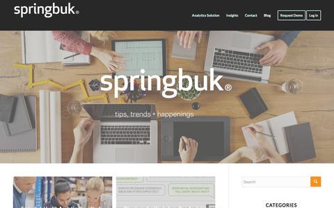 Screenshot of Blog springbuk.com - Blog - springbuk - captured Dec. 6, 2016
