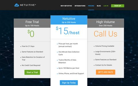 Screenshot of Pricing Page netuitive.com - Pricing - Netuitive - Full Stack Performance Monitoring - captured June 25, 2016