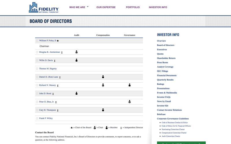 Fidelity National Financial, Inc. - Board of Directors