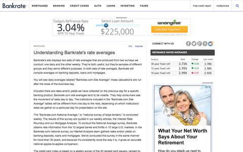 Understanding Bankrates Rate Averages