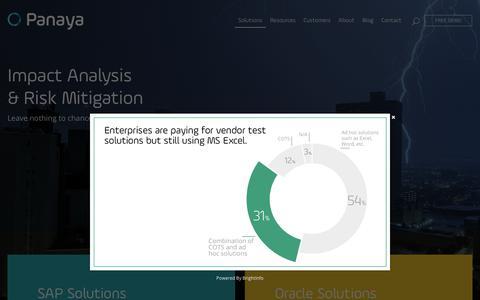 Impact Analysis & Risk Mitigation