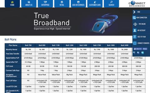 Unlimited Broadband Plans | Choose Your Broadband Package