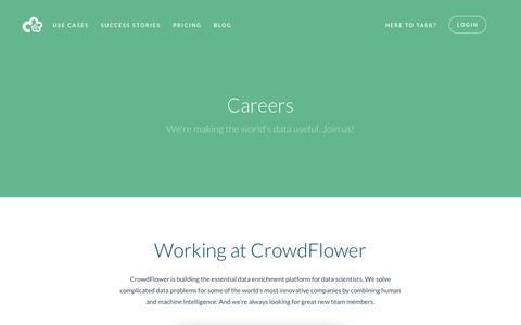 Screenshot of Jobs Page crowdflower.com - CrowdFlower | Careers - captured Oct. 21, 2015