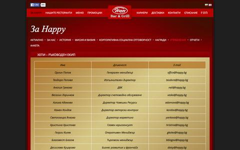 Screenshot of Team Page happy.bg - Happy :: За Happy :: Управление - captured Jan. 26, 2016