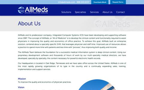 Screenshot of About Page allmeds.com - About Us - captured Oct. 3, 2018