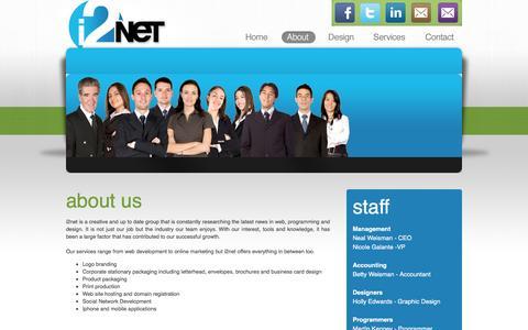 Screenshot of About Page i2net.com - i2net : Affordable Web Design: Custom Web Design: Ecommerce - captured Dec. 25, 2016