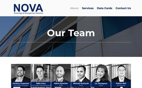 Screenshot of Team Page novalist.com - Our Team — NOVA List Company - captured Nov. 16, 2018
