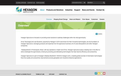 Screenshot of About Page hexagonagriculture.com - Overview | Hexagon Agriculture - captured Nov. 21, 2016