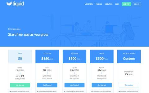 Screenshot of Pricing Page onliquid.com - Pricing - Liquid | Mobile App Analytics & Personalization - captured Feb. 10, 2016