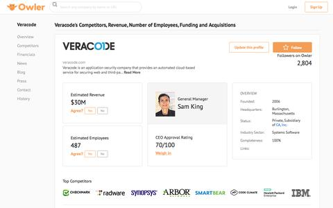 Veracode Competitors, Revenue and Employees - Owler Company Profile