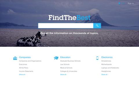 FindTheBest | A Research Engine