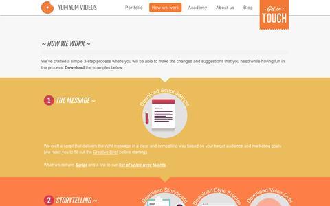 Screenshot of FAQ Page yumyumvideos.com - ~ How we work ~ - captured Oct. 7, 2016