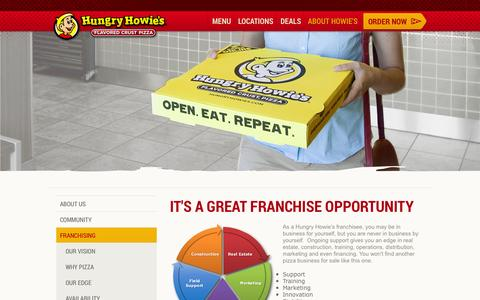 Screenshot of Support Page hungryhowies.com - IT'S A GREAT FRANCHISE OPPORTUNITY | Hungry Howies - captured Oct. 31, 2014