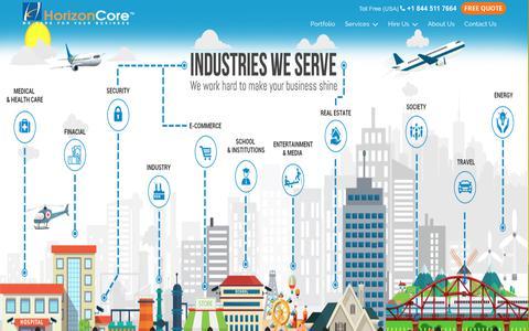 Screenshot of Home Page horizoncore.com - Hire Dedicated Developers | Web Application Development | Mobile Application Development | E Commerce Application Development - captured Nov. 11, 2018