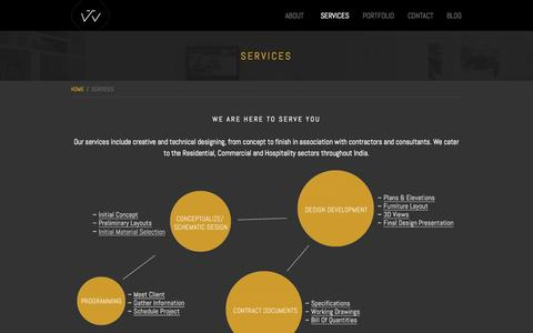 Screenshot of Services Page withinthewalls.in - Within The Walls | Design Studio | Services - captured Oct. 1, 2014