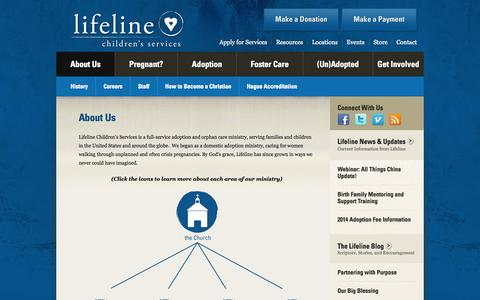 Screenshot of About Page lifelinechild.org - Christian Adoption Services | Lifeline Children's Services - captured Oct. 2, 2014
